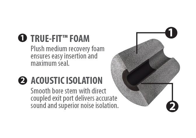 True-Fit Foam Eartips - 12.6mm cutaway