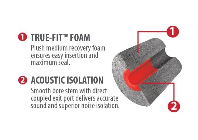 True-Fit Foam Eartips - 15.4mm cutaway