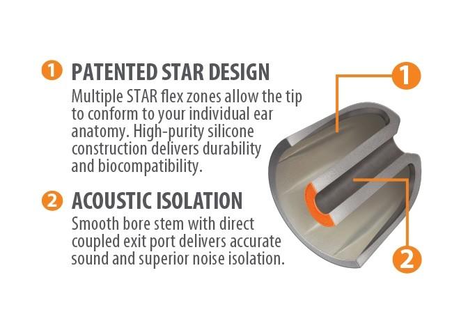 STAR Silicone Eartips 13.5mm cutaway