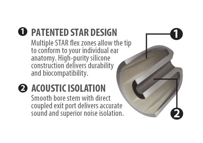 STAR Silicone Eartips 12mm cutaway