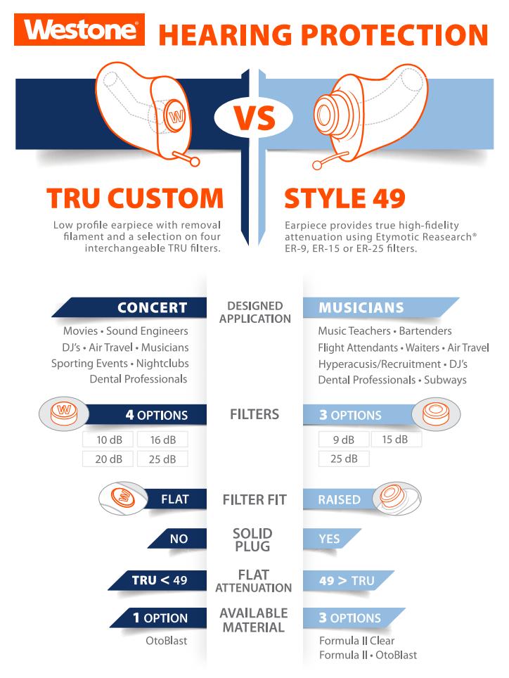 TRU vs ES49