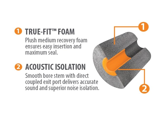 True-Fit Foam Eartip - 15.5mm cutaway
