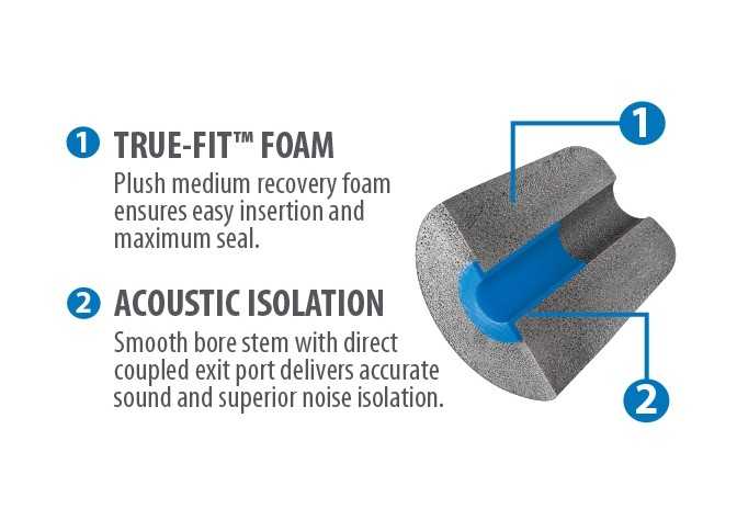 True-Fit Foam Eartips - 14.9mm cutaway