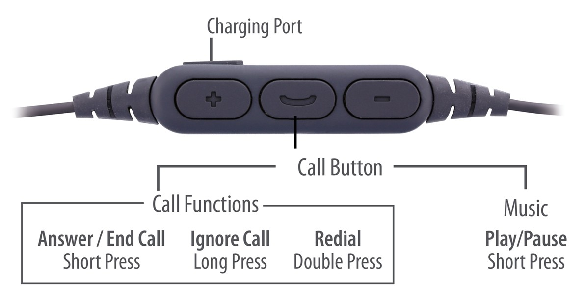 DefendEar Digital Bluetooth Cable callouts