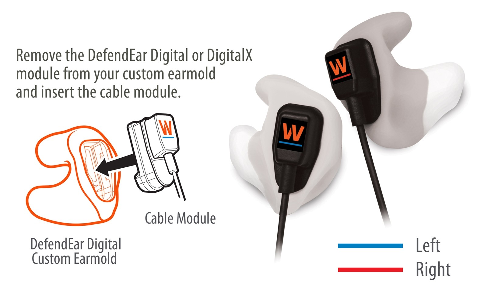 DefendEar Digital Bluetooth Cable diagram