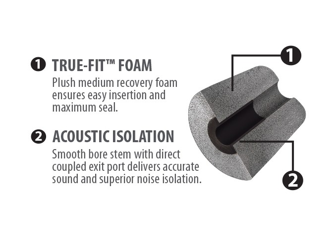 True-Fit Foam Eartips - 12.6mm cutaway