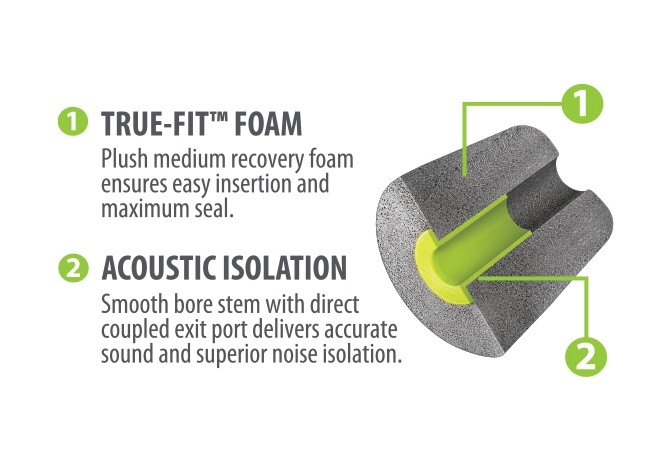 True-Fit Foam Eartips - 11mm cutaway