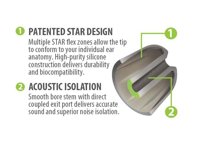 STAR Silicone Eartips 10mm cutaway