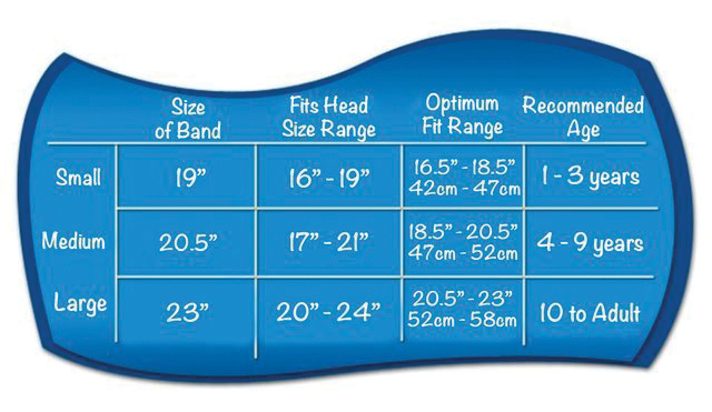 ear band-it sizing chart