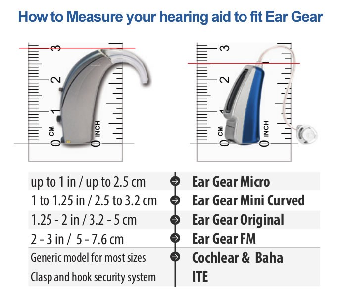 Ear Gear Sizing Chart