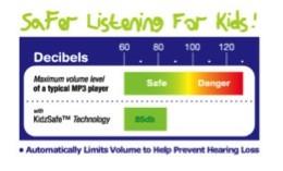 Kidzsafe Decibels Chart